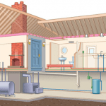 How to Optimize the Performance of Your Home HVAC System